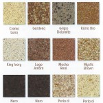 Tiny Home (RV) Planner - Stone Countertop Samples